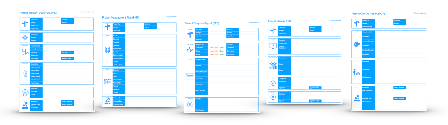 Project Excellence PM Playbook Templates - PID, PMP, PPR, PC & PCR