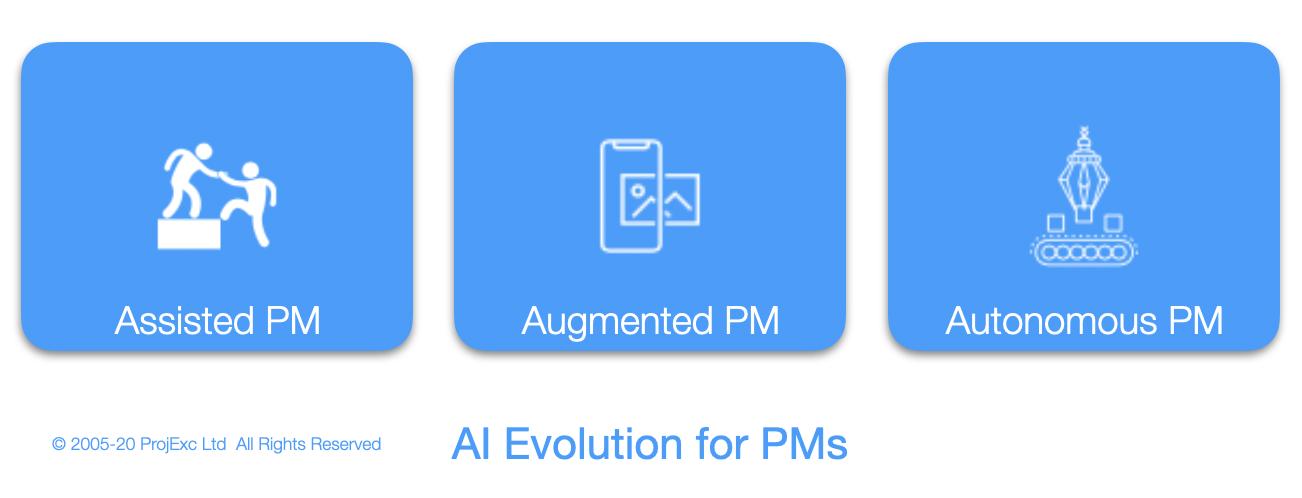 Assisted, Augmented, Autonomous