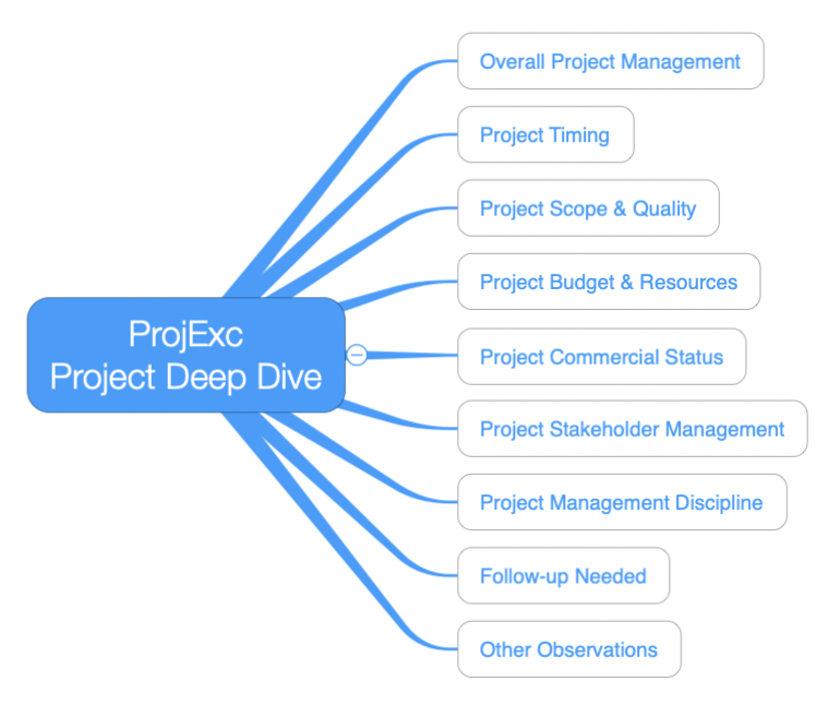 ProjExc Project Deep Dive Content